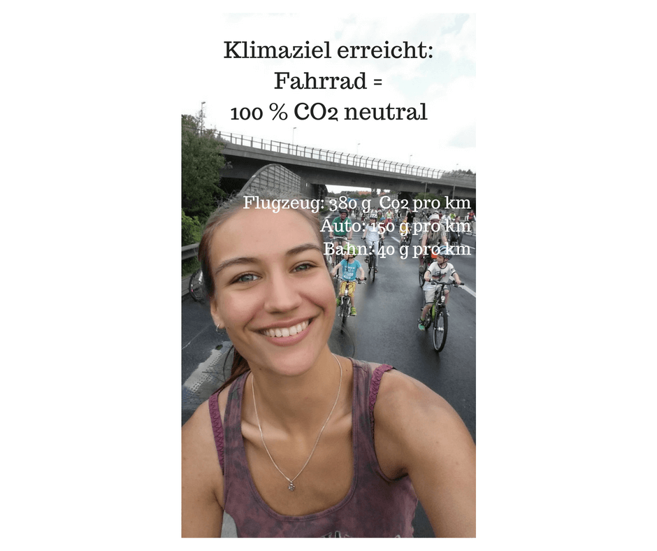 Fahrrad CO2 neutral