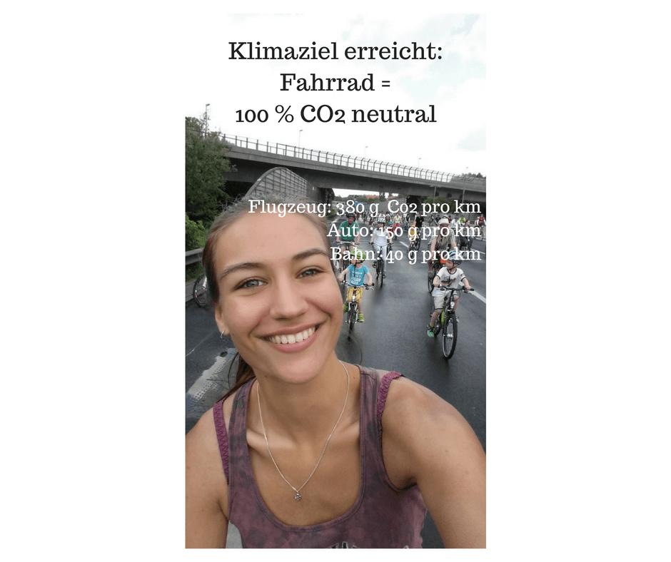Fahrrad CO2 neutral